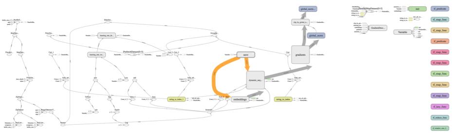 rnn_graph